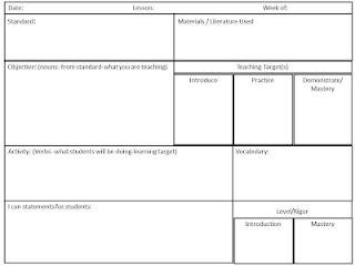 common core math lesson plan template school math pinterest. Black Bedroom Furniture Sets. Home Design Ideas