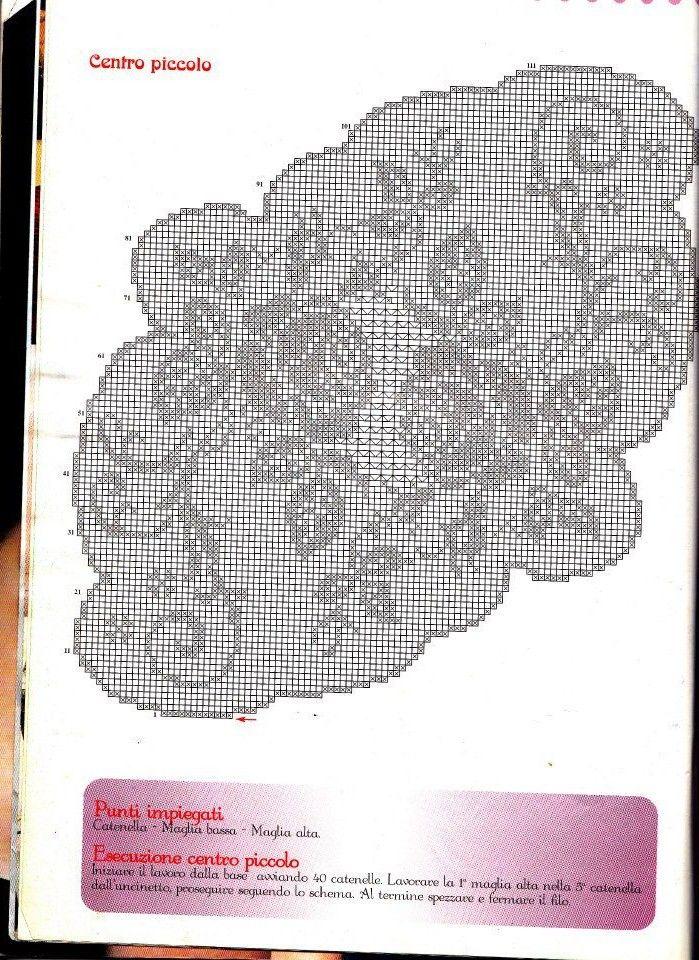 Filet Crochet : Filet Crochet cross stitch Pinterest