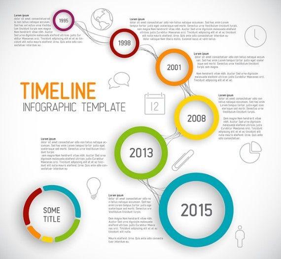 Timeline infographic idea