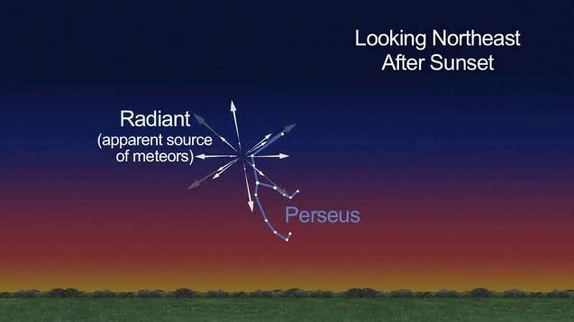 Saturday night is supposed to be clear. Here's where to look in the sky.