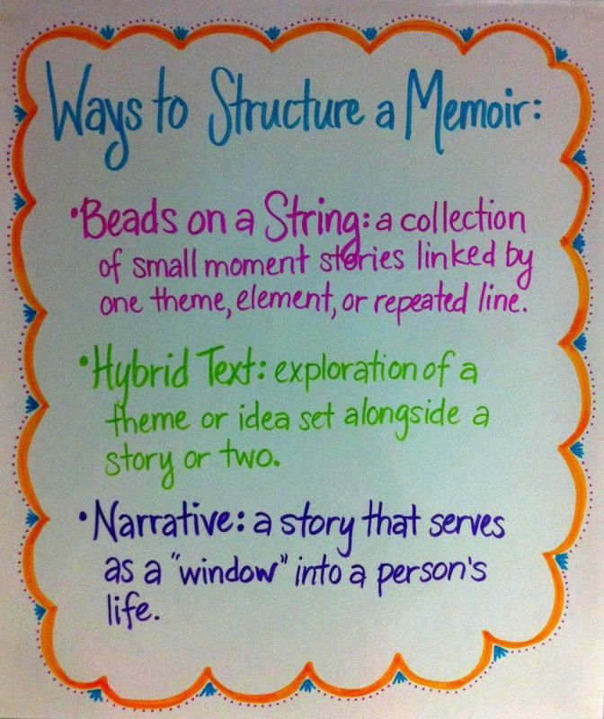 how to write memoirs