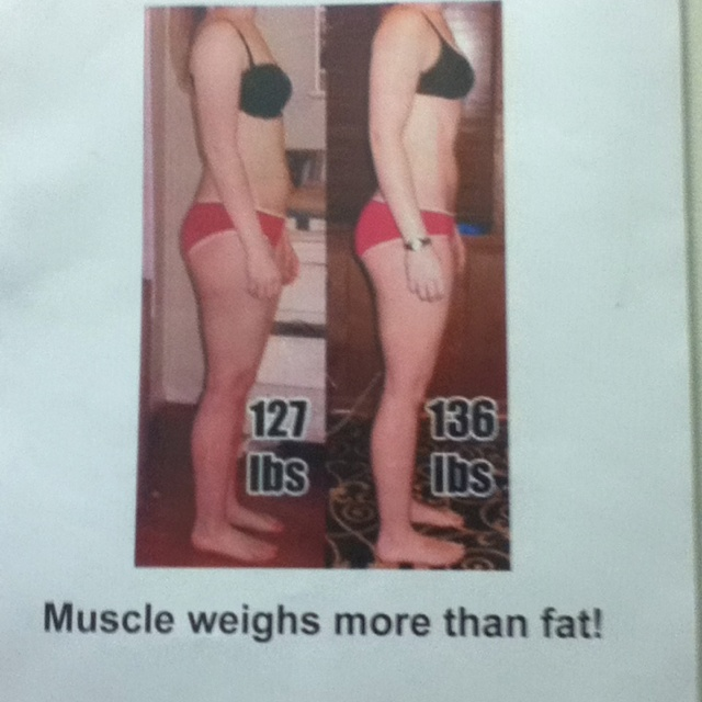 Muscle Weighs Heavier Than Fat 86
