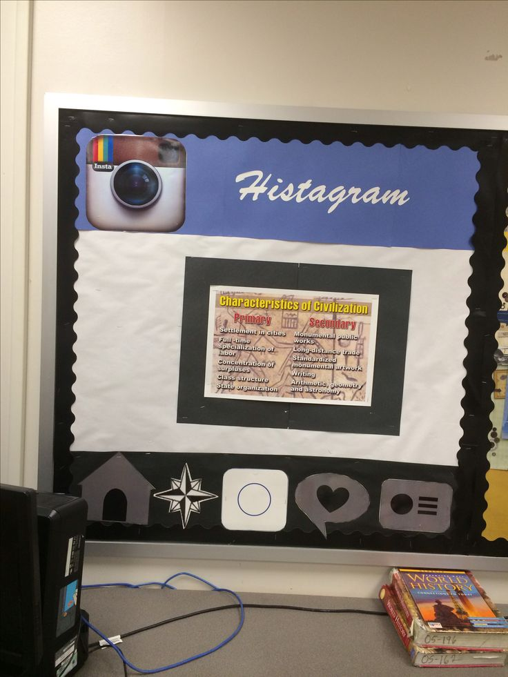 Cool History Classroom Decorations : World history bulletin board i created teaching ideas