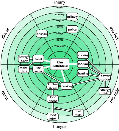 http://s-media-cache-ak0.pinimg.com/736x/cc/2f/76/cc2f76d45a68260e21c5f2eff83e4356--electric-fan-matt.jpg