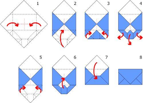 Как сделать конверты из бумаги схема 135