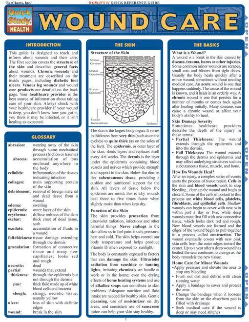 Similiar Wound Care Body Diagram Sheet Keywords