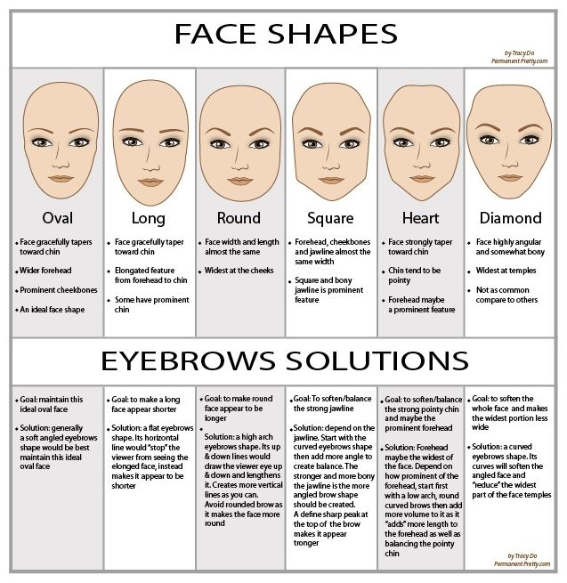 Diamond Face Shape Eyebrows