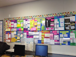 Math Foldables Project (really cool idea!)