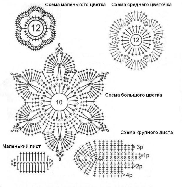 Схемы вязание крючком цветы бесплатно