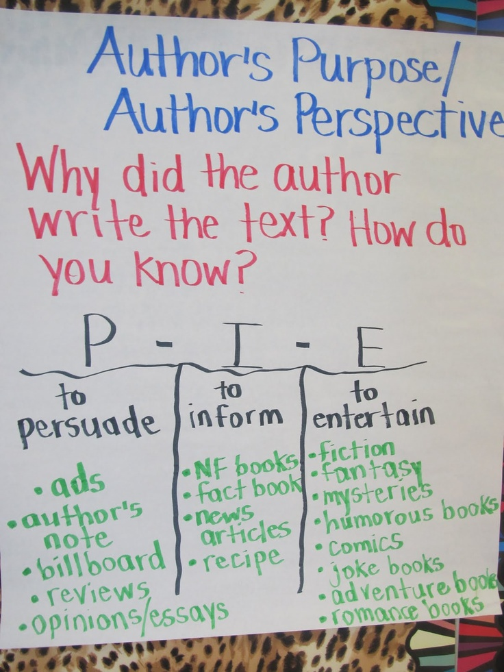 Author's Purpose/Perspective
