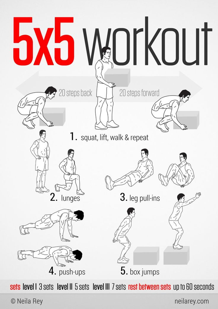 5x5 Workout | At home, no equipment exercises | Pinterest