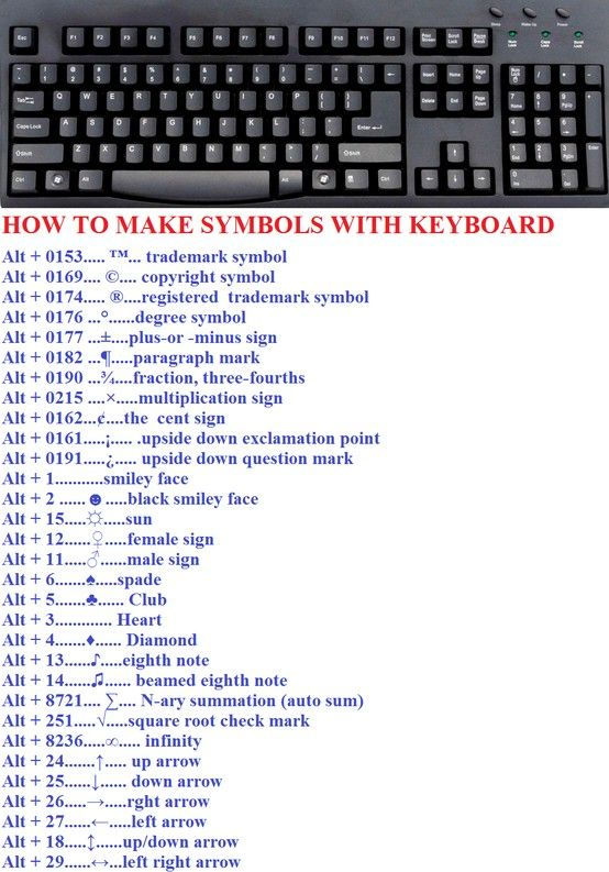 how to create symbols with keyboard
