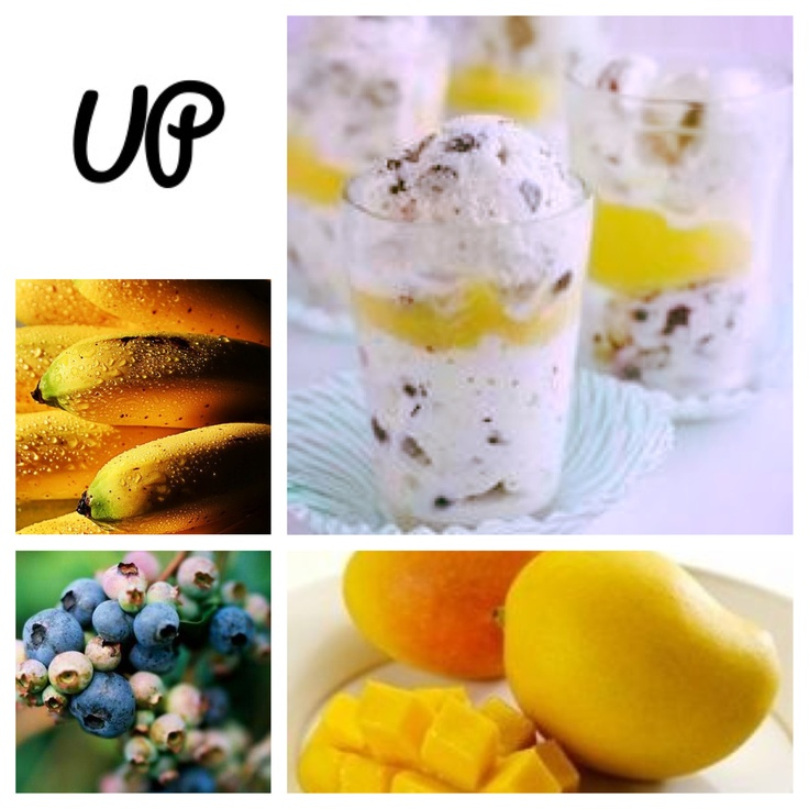 Mango Blueberry Puree Recipe — Dishmaps