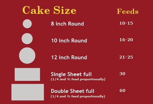 sizes of sheet cakes