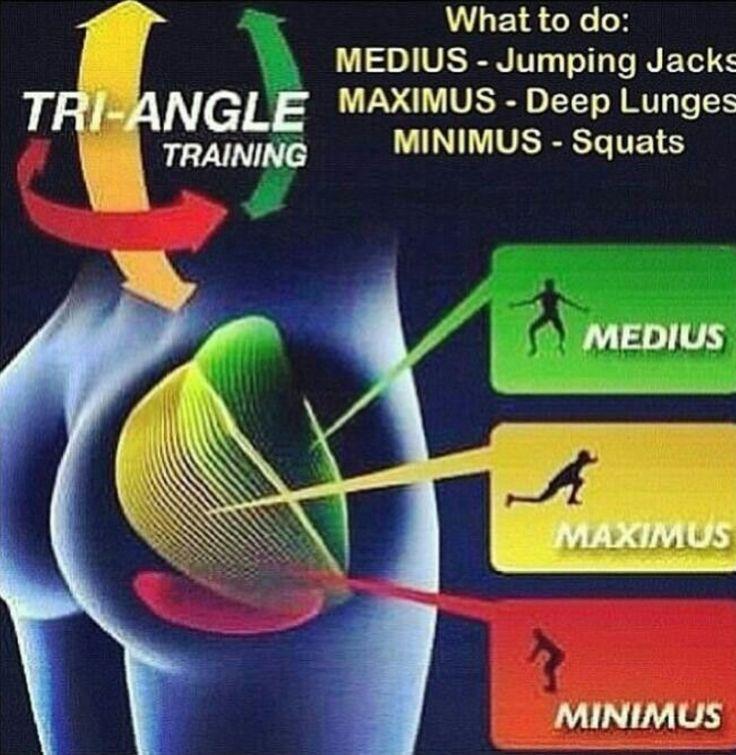 Target exercises for gluteus medius/ maximus/ minimus ...