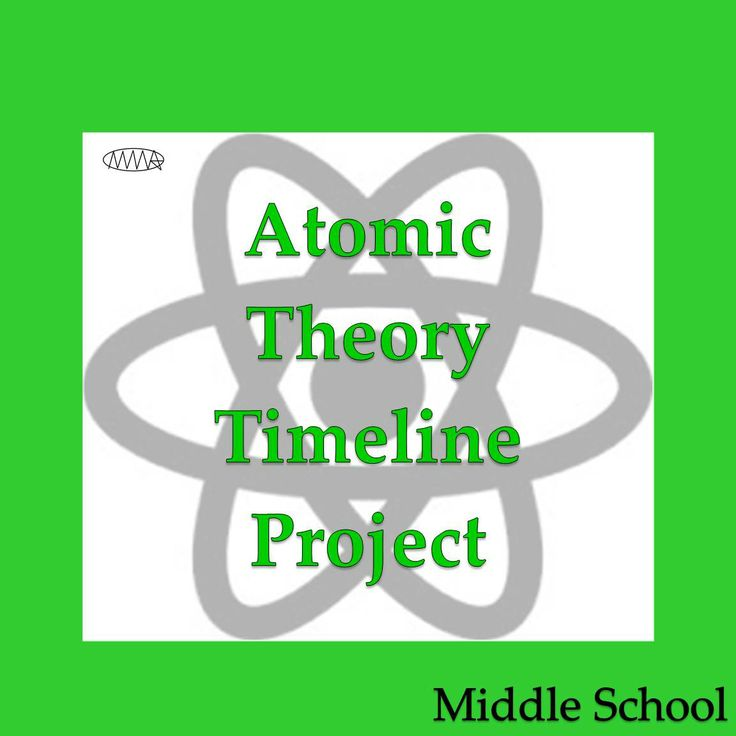 Atomic Theory Lesson- Atomic Theories/Discoveries in History $
