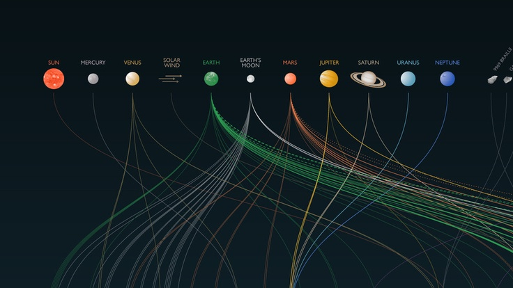 an introduction to the origins and history of space exploration Space exploration map medium - geoawesomeness  everything started in  1957 when the soviets launched the first artificial satellite, sputnik.
