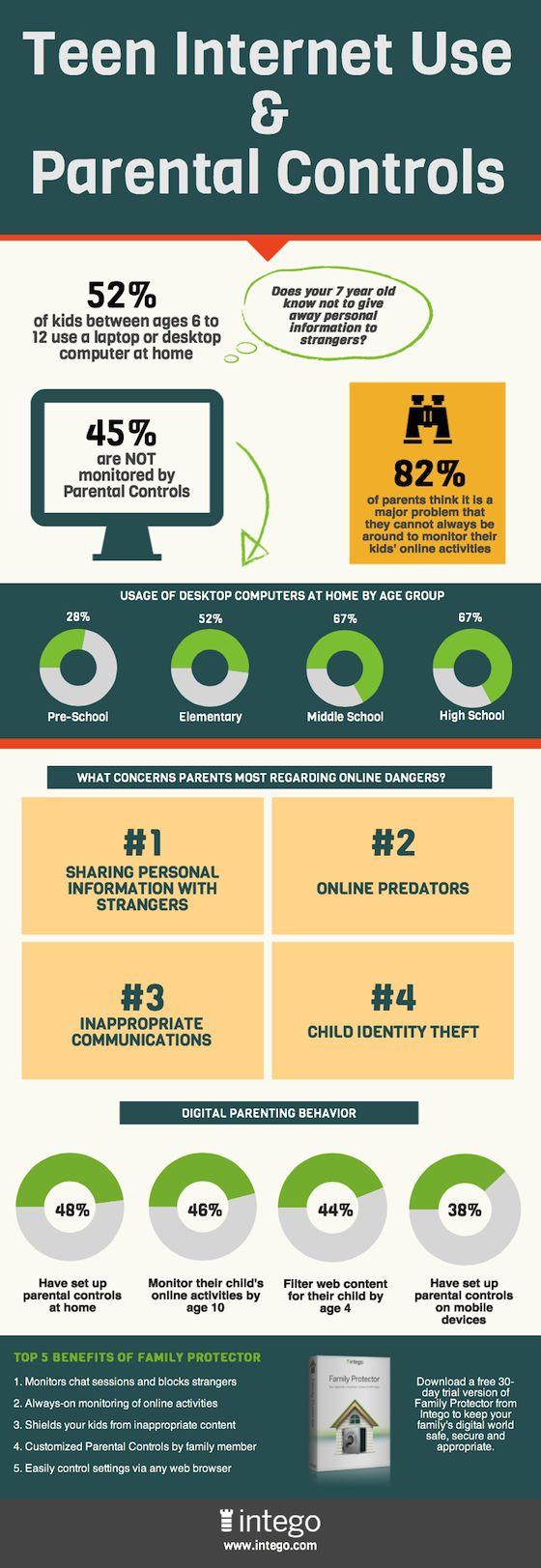 blog internet safety parental controls