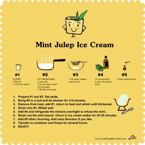 mint julep ice cream | we all scream | we all scream for ice cream ...