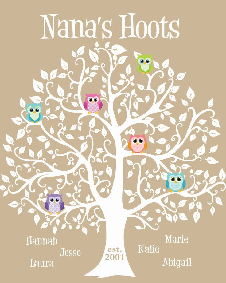 Mother 39 s day gift grandma gift family tree for Family tree gifts personalized