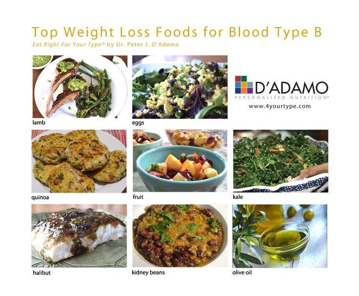 Best Foods Blood Type B   Weight Loss Tips   Pinterest