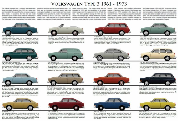 1961 Volkswagen 1500 Notchback Related Infomationspecifications