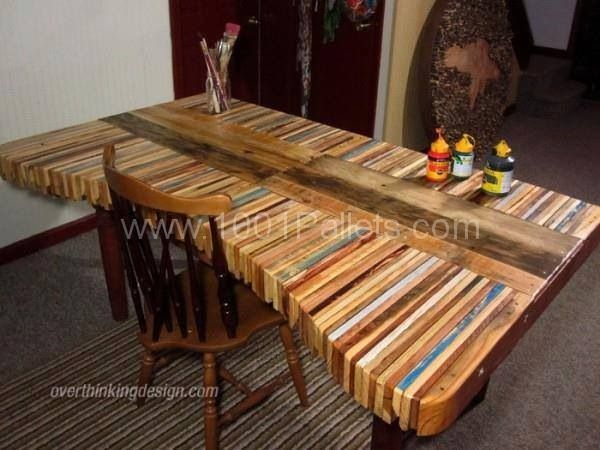 Pallet Wood Dining Table WooD PaLLeT ProJecTs Pinterest