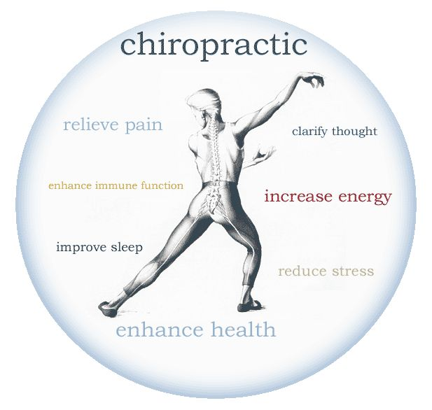 Chiropractic subects