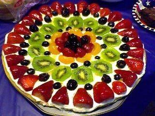 making homemade deserts with Mom! | ~Sort | Pinterest