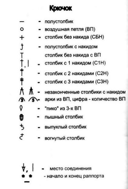 Значок вязания крючком 15