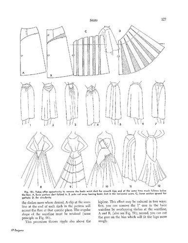Dress Design Draping Flat Making Patterns - Patterns Kid