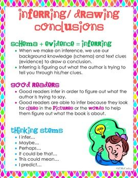 Conclusion Posters Www Picturesso Com
