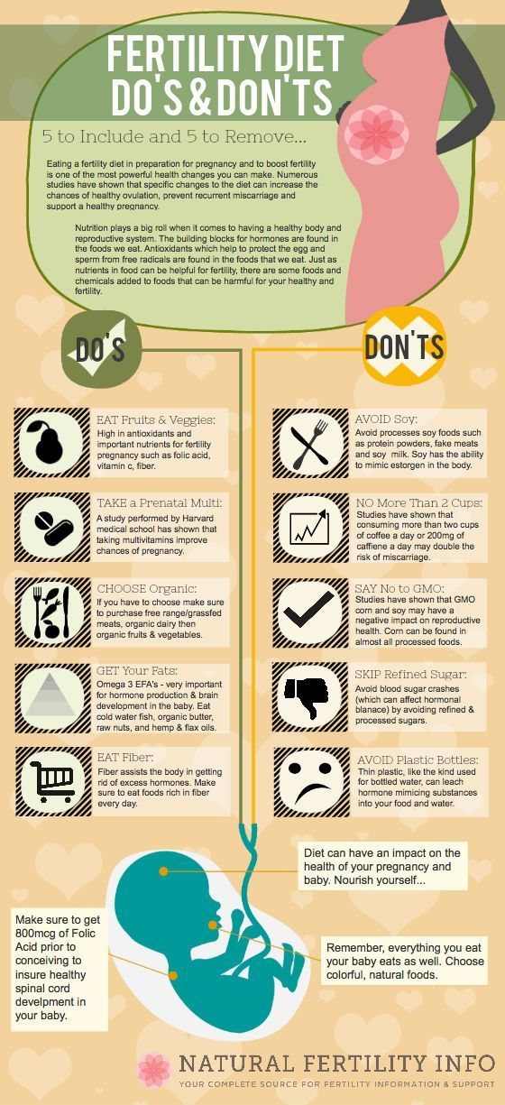 Fertility Diet Do's and Don'ts... So should I do the opposite to make sure I don't get pregnant? Lol