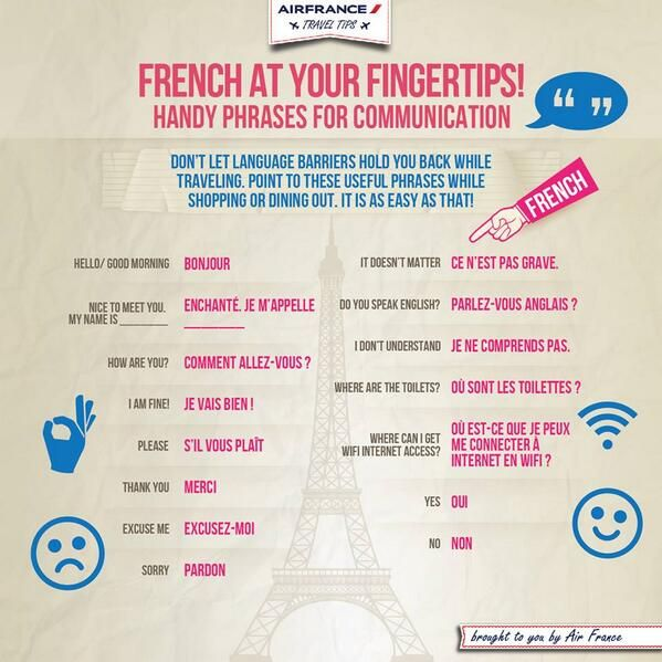useful french phrases for essays