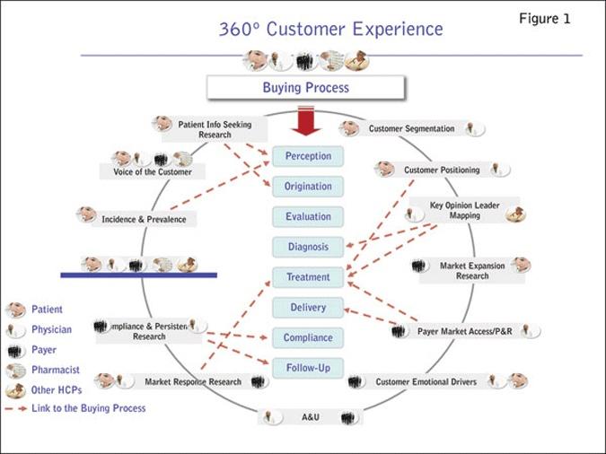 Csr Activites Consumer Perception Dissertation Thesis
