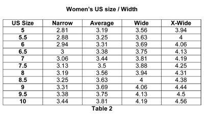 narrow width shoes for women measurement | Wide Width Shoes Mens