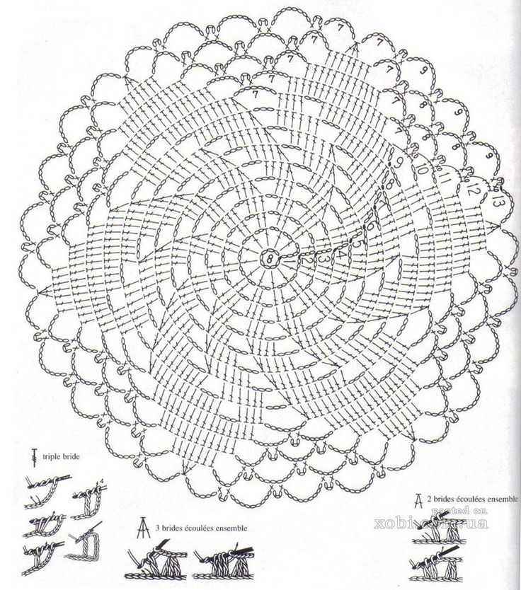 Crochet Doily Diagrams Www Picswe Com