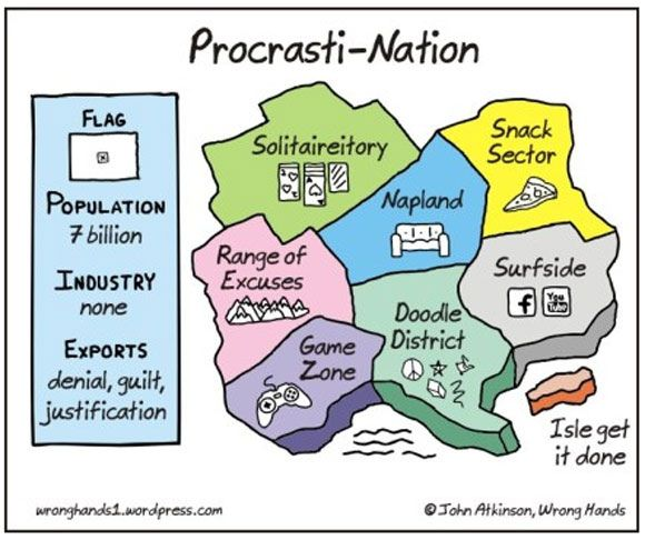 Procrasti-Nation. A place writers visit all too often.