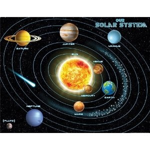 Teacher Created Resources Solar System Chart, Multi Color (7633)