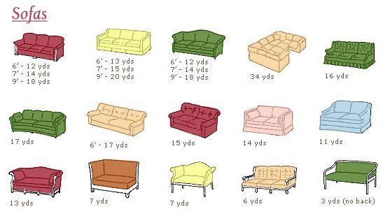 upholstery guide sofas