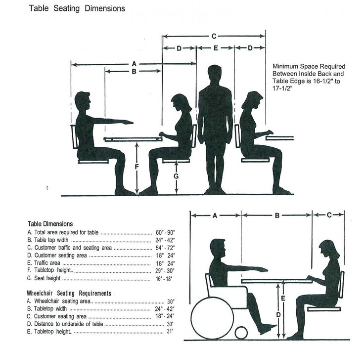 Bar Table Design Dimensions Photograph Sizes And Sea