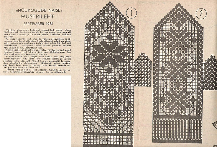 Russian patterns Knitting and Clothes Pinterest