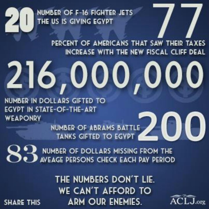 Numbers don't lie.   America - I Miss You!   Pinterest
