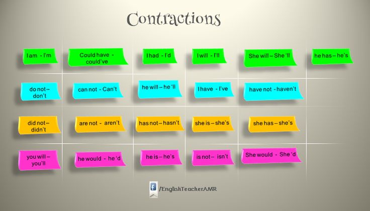 Contractions | English Courses | Pinterest