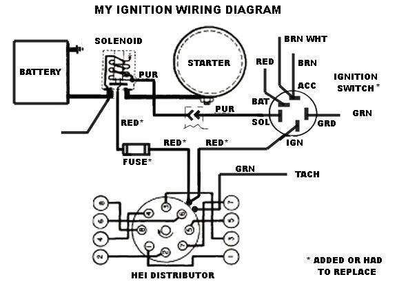 Wiring Diagram General Motors Hei Wiring Diagram Chevy Hei Distributor Coil Wiring Diagrams