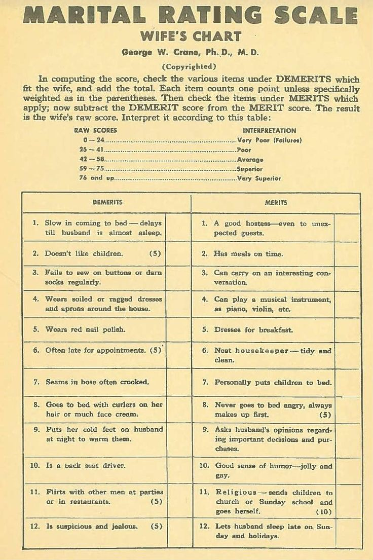 1950s wife rating scale,  CRAZY how times have changed!