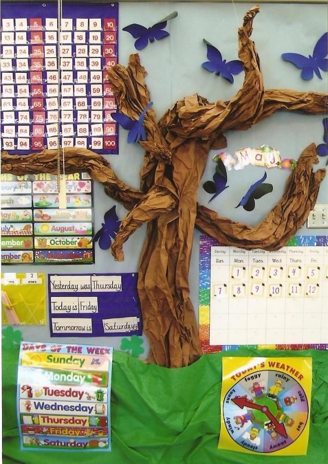 Classroom Tree Board
