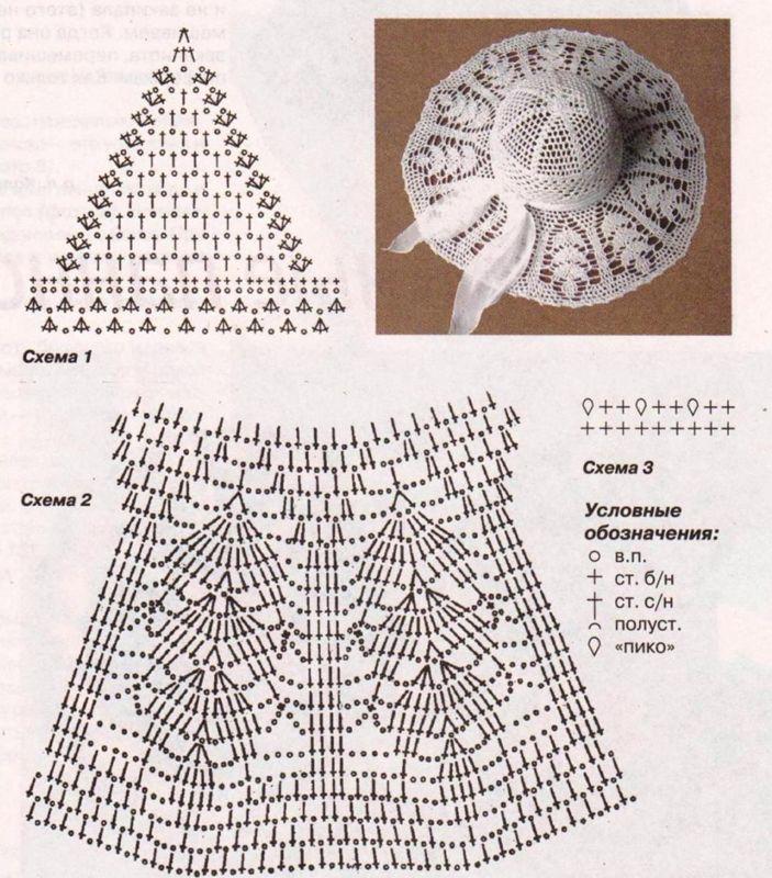 Летние шляпки вязание схемы