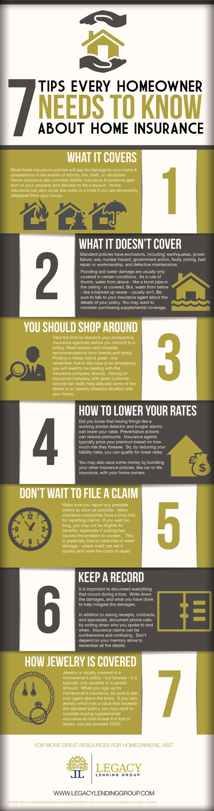 Homeowner Tips About Home Insurance by Legacy Lending Group