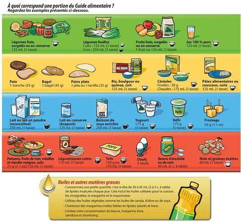 Conservation des denrées alimentaires